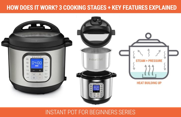 How does an Instant Pot work? 3 Cooking stages + key features explained
