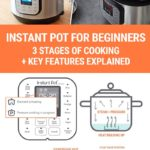 How does an Instant pot work - 3 cooking stages + key features explained