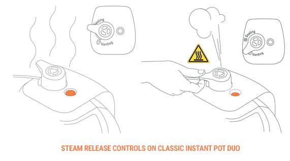 Instant Pot Duo steam release handle
