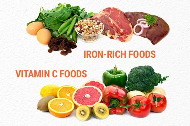 Vitamin C and iron food combining