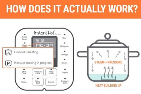 How does the Instant Pot work?